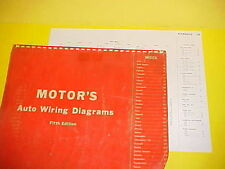 1963 plymouth fury convertible | ebay 1964 plymouth sport fury wiring diagram 1966 plymouth fury wiring diagram