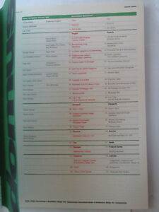DOMUS Rivista Architettura Arredamento Arte Design ANNO 1996 NUMERO 779
