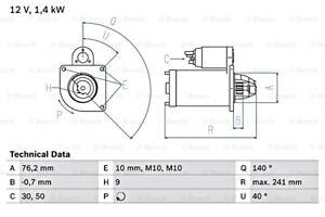 BOSCH Starter 12V For VOLVO RENAULT 850 C70 I S40 S60 S70 S80 V40 II 0986016660