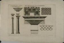 Eau forte de Grandi,XVIIIe, Colonnes et chapiteaux