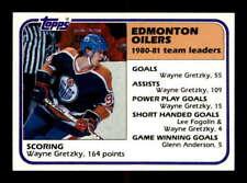 1981 Topps #52 Wayne Gretzky TL NM+ X1719314