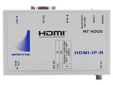Apantac HDMI-IP-R HDMI Extender (Receiver) RS232/IR/Gigabit Ethernet Network