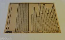 Microfich Catalogo parti di ricambio FIAT UNO DIESEL-TURBO D. 60331157