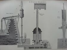 ANTIQUE PRINT DATED C1870'S HYDRAULICS ENGRAVING RAM SIPHON FORCE PUMP HYDRAULIC