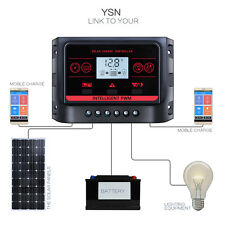 30A PWM LCD Dual USB Solar Panel Battery Regulator Charge Controller 12/24V