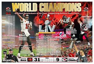 TAMPA BAY BUCS DOMINATE KANSAS CITY TO WIN SUPER BOWL LV COMMEMORATIVE POSTER