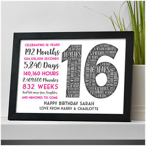 PERSONALISED 13th 16th 18th 21st 30th Birthday Gifts for Girls Her Daughter Mum