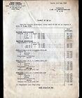 """Concessionnaire AUTOMOBILE CITROEN 2CV & CAMION """"CIRCULAIRE N°3.176"""" Tarifs 1952"""