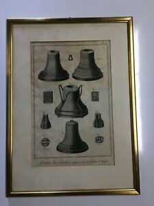 Antique engravings of Bell Casting