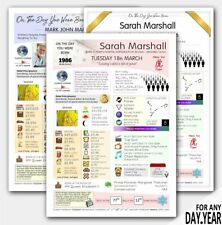 9th 8th 7th 6th 5th 4th 3rd 2nd 1st personalised birthday present gift idea V1