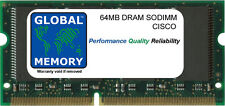 64MB Dram SoDIMM RAM Per CISCO 2801 ROUTER (CISCO P/N MEM2801-64D)