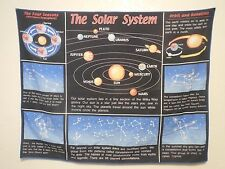 Solar System Banner Dipper Orion's Belt Constellations Cygnus Pegasus Milky Way