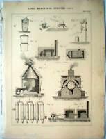 1888 stampa incisione-Chimica- LITIO,MANGANESE,NEROFUMO- Tav.355