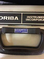 Horiba CFO Kit