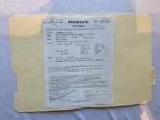 Voodoo Glow Skulls Concert Contract 1998 Pittsburgh