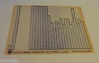 Microfiche Spare Parts Catalog Lancia Thema Turbo DS 60331453