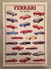 Ferrari History Postcard 1st On eBay Car Postcard Own It!