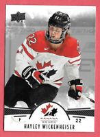 2016-17 Hayley Wickenheiser 19 Card Lot Upper Deck Team Canada Juniors Rookie