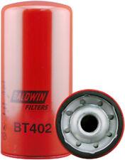 Baldwin BT402 Drum Brake Wheel Cylinder Repair Kit