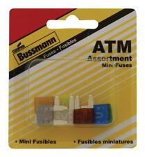 Industrial Fuse Kits