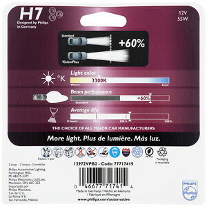 Headlight Philips H7VPB2
