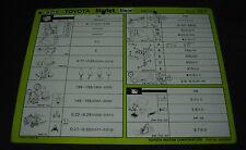Inspektionsblatt Toyota Starlet NP 70 Diesel Werkstatt Service Blatt 10/1987!