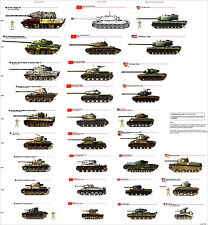 WW2 USA GERMANY RUSSIAN D-DAY THE NORMANDY TANK Poster printing 40x60cm