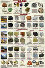 Introduction to Rocks Geology Educational Science Classroom Chart Poster 24x36