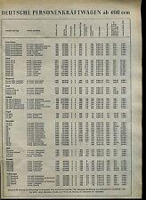 Deutsche Personenkraftwagen ab 400 ccm-Auflistung--Zeitungsausschnitt von 1955-