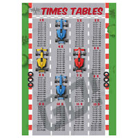Times Tables Poster | Maths Wall Chart Multiplications Educational | Child Kids