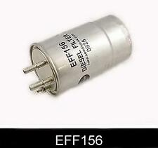 FUEL FILTER FOR ALFA ROMEO 159  2005-2011 1.9 JTDM 16V Saloon 136HP Diesel