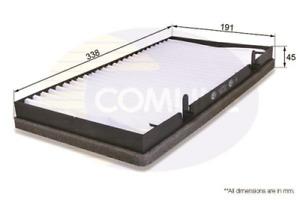 COMLINE Filter, Innenraumluft EKF156 passend für NISSAN OPEL RENAULT