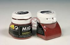 Mig Productions Pigments Primer Red P413