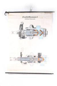 Wall Chart Roll Chart Druckluftbremsen II Pendant Brake Valve Card