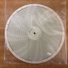 1A10LN Charts for Kokusia KC10 (8 Days / F)  (Circular) 30 per box
