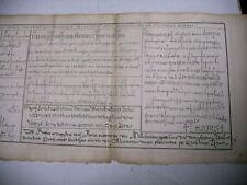 litho ancienne 1750 écriture italie lombardique cursive goth traité diplomatique