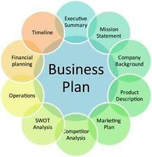 Business Broker - How To Start Up - BUSINESS PLAN + MARKETING PLAN = 2 PLANS!