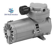 New Thomas 12 Volt Aeration Pump Solar Off Grid Pond Air Compressor 2cfm 30 Psi