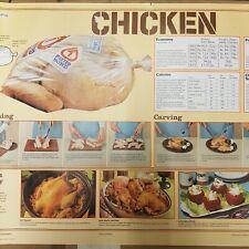 More details for vintage poster educational school chicken teaching aids mcm 1978 90 cm x 58 cm