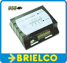 GRABADORA LOGGER OSCILOGRAFO 4 CANALES SEÑALES DC Y LENTAS CONEXIÓN PC USB BD417
