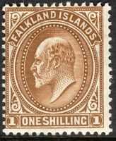 Falkland Islands 1904 brown 1/- multi-crown CA mint SG48