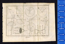 Optics - Physics - Concave & Convex Lens - 1763 Pluche Engraving