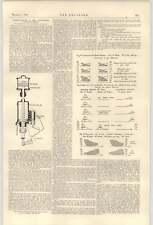 1900 GOMEZ Maglio e SAMUELSON Ferrovie dell'Africa occidentale