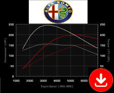 Alfa Romeo | ECU Map Tuning Files | Stage 1 + Stage 2 | Remap Files Collection