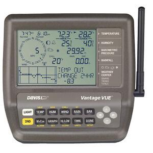 Davis Vantage Vue 2nd Station Console/Receivermodel 6351