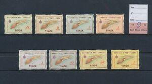 LO45219 Timor Portugal maps cartography fine lot MH