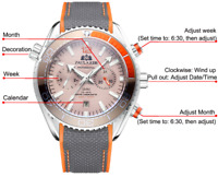 Men Automatic Watch Self Wind Mechanical Canvas Rubber Strap Date Month Watches