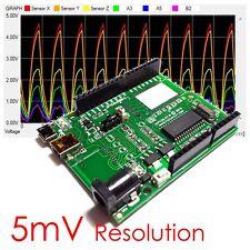 iCP12A - 5mV DAQduino (USB IO PWM,PC Oscilloscope & Data Logger in Arduino form)