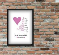 First 1st Wedding Anniversary Gift Personalised One Year Paper Present Mr & Mrs