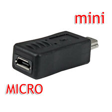 Micro Female To Mini Male USB Converter Adapter
